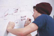 Koje je najbolje životno doba za započinjanje biznisa?